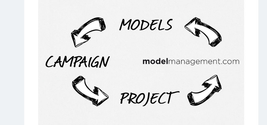 Modelmanagement.com